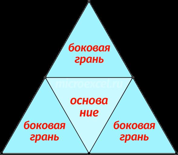 Развертка правильного тетраэдра