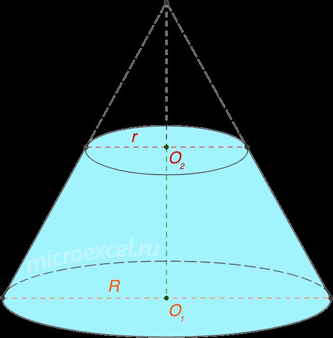 Усеченный конус (конический слой)