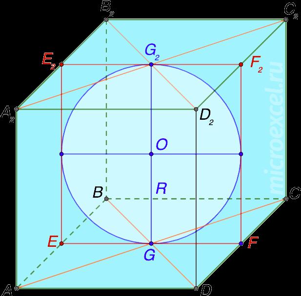 Куб со вписанным в него шаром