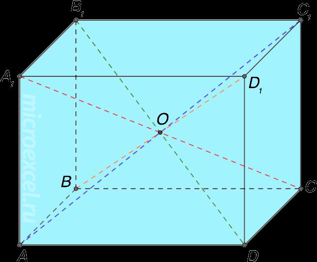 Диагонали параллелепипеда