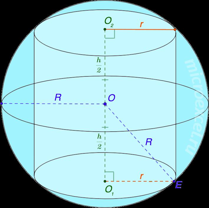 Описанная около цилиндра сфера