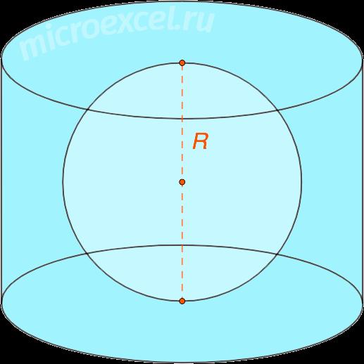 Радиус вписанного в цилиндр шара (сферы)