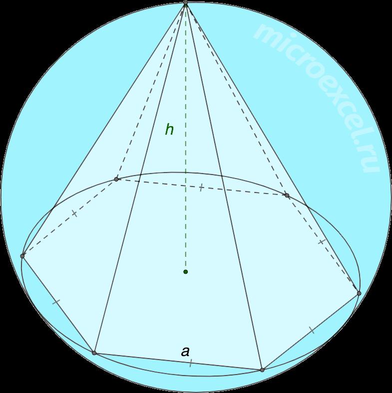 Описанная около правильной шестиугольной пирамиды сфера (шар)