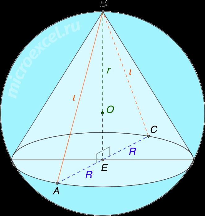 Описанная около конуса сфера (шар)