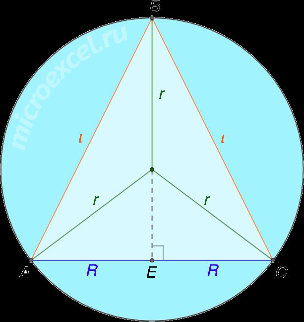 Описанная около равнобедренного треугольника окружность