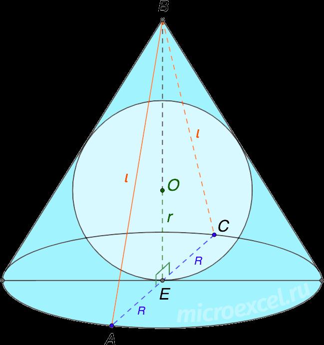 Вписанный в конус шар (сфера)