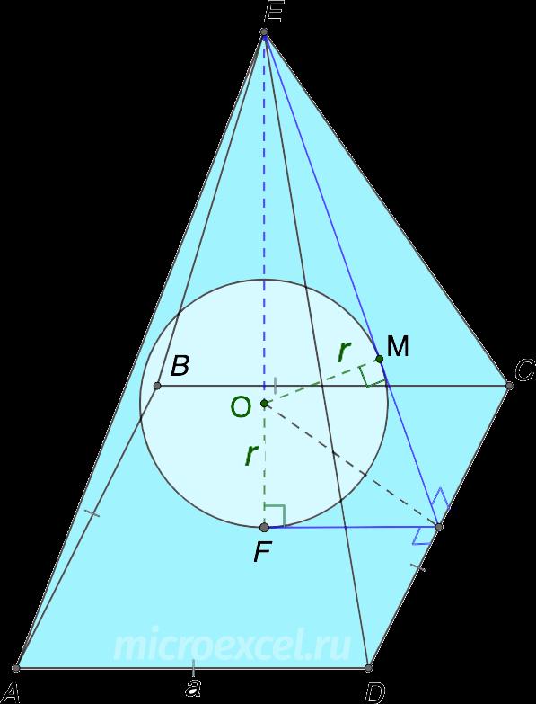 Вписанный в правильную четырехугольную пирамиду шар (сфера)