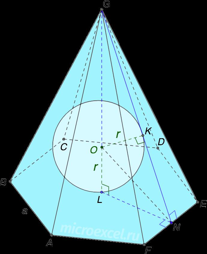 Вписанный в правильную шестиугольную пирамиду шар (сфера)