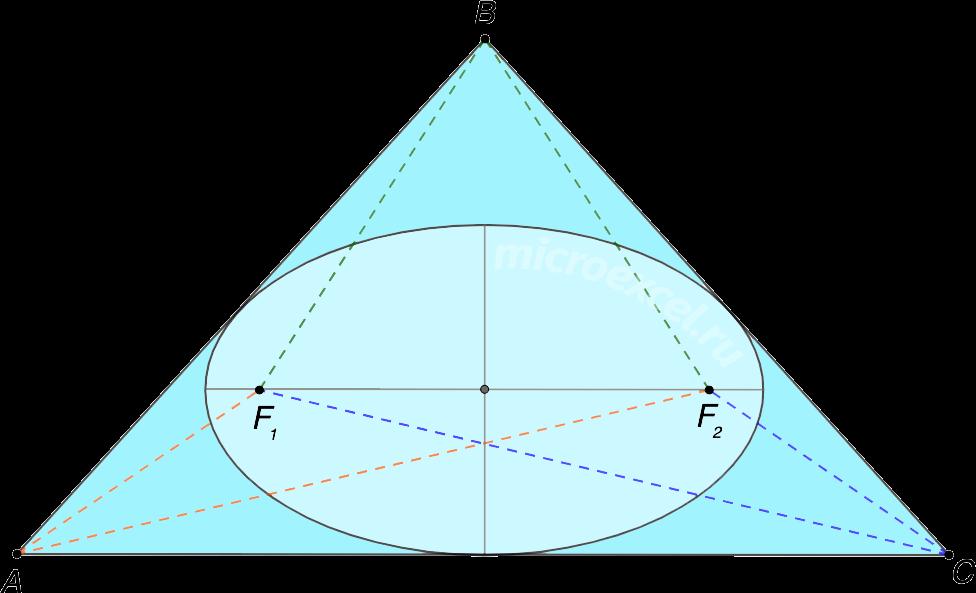 Вписанный в треугольник эллипс