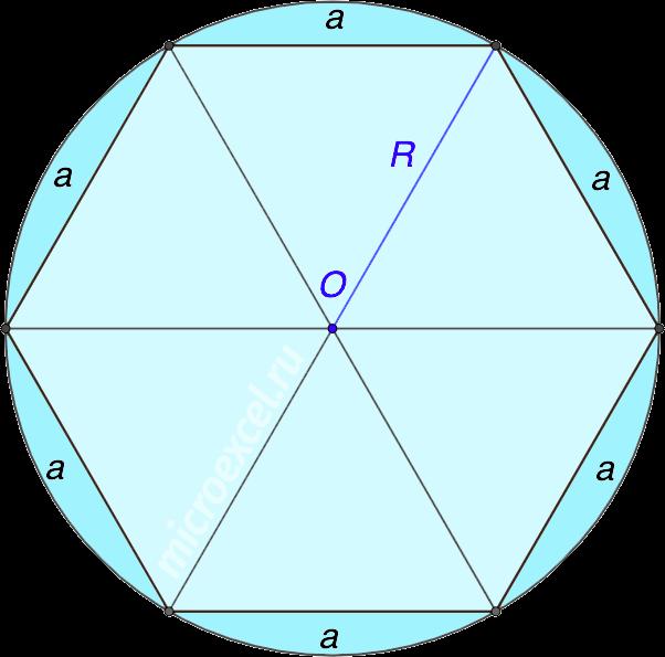 Правильный шестиугольник с описанной вокруг окружностью