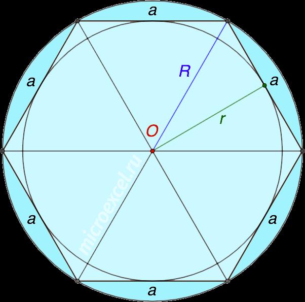 Правильный многоугольник и вписанная/описанная окружность