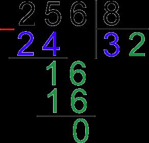 Пример деления в столбик трехзначного числа на однозначное