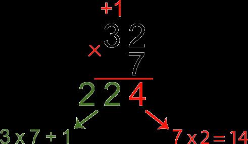 Пример умножения двузначного и однозначного чисел столбиком