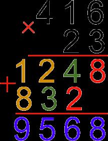 Пример умножения двузначного и трехзначного чисел столбиком