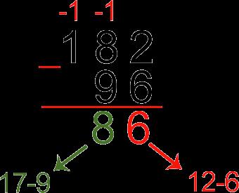 Нахождение разности двузначного и трехзначного чисел