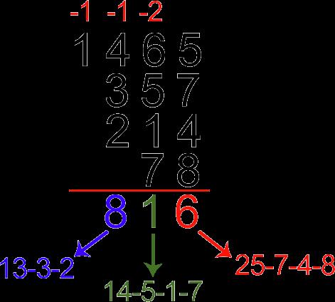 Вычитание чисел столбиком