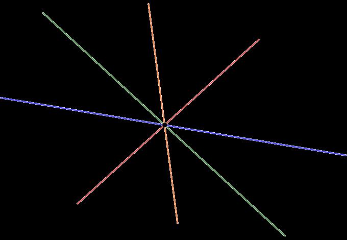Бесконечное количество прямых через одну точку