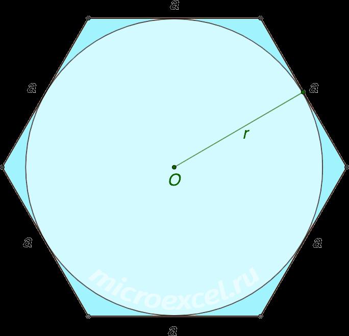 Правильный многоугольник со вписанной окружностью