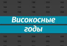 Високосный год: сколько дней, как проверить, таблица-список 20-21 век