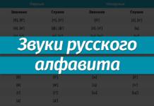 Таблица звуков русского языка: гласные, согласные, звонкие, глухие, твердые, мягкие, парные, непарные