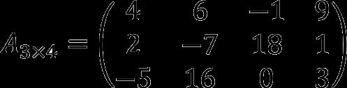 Пример матрицы