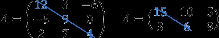 Примеры главной диагонали матриц