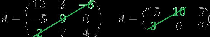 Примеры побочной диагонали матриц