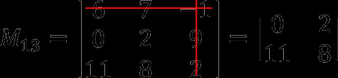 Пример нахождения минора к элементу определителя матрицы