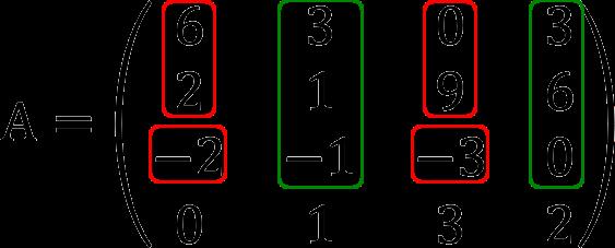 Минор третьего порядка матрицы 4 на 4