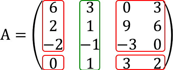 Минор четвертого порядка матрицы 4 на 4