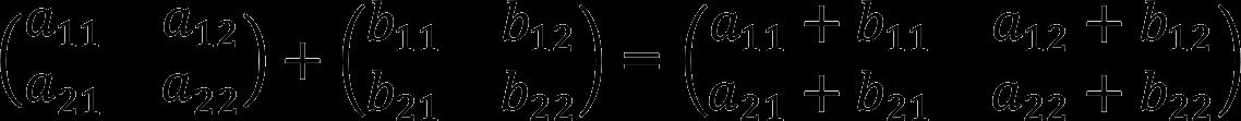 Сложение двух матриц