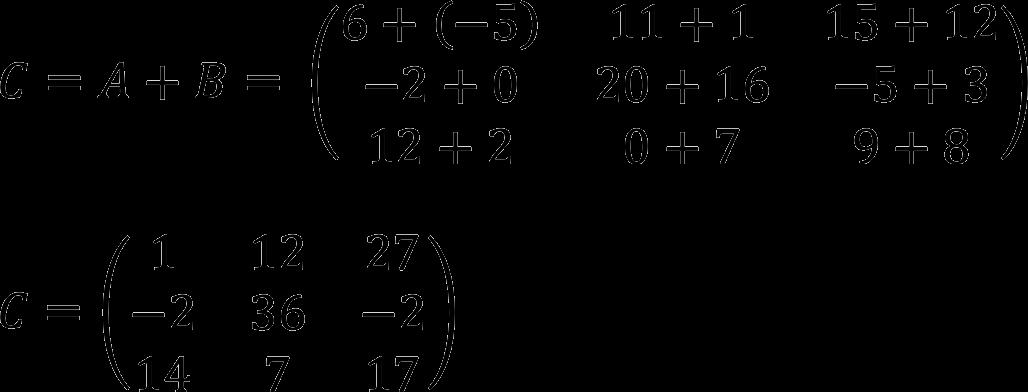 Пример сложения двух матриц