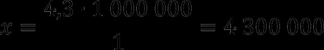 Пример нахождения неизвестной переменной в пропорции