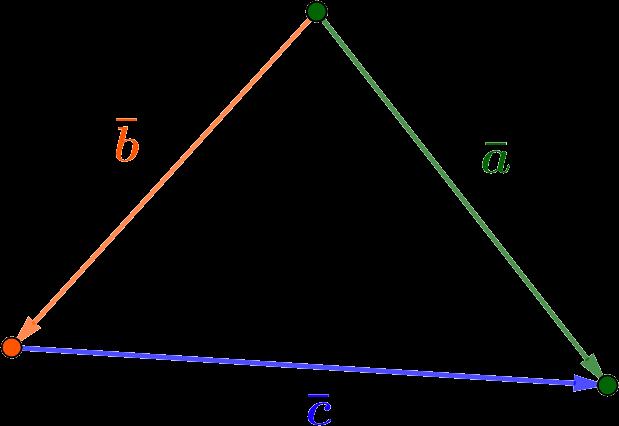 Правило треугольника для вычитания векторов