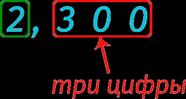 Десятичная дробь (пример)